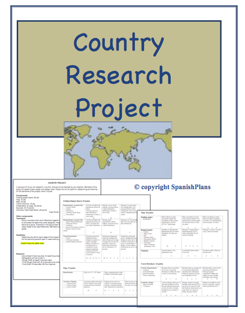 spanish speaking countries project This project is designed for a small group of students(2-4)to conduct an internet-based research on a spanish-speaking country you and your partner are to present.