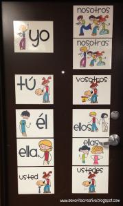 subject pronoun door