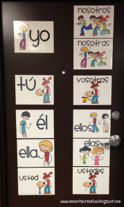 subject pronoun door