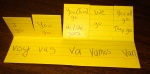 Conjugations of IR in English