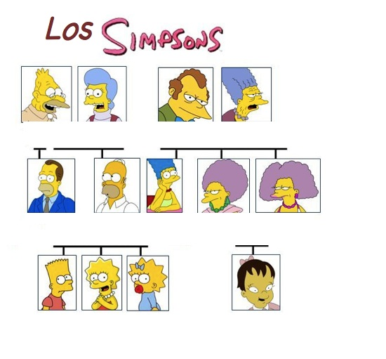 Back > Gallery For > The Simpsons Family Tree Worksheet
