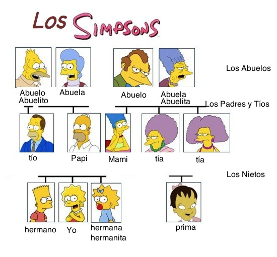 SimpsonFamilySpanish