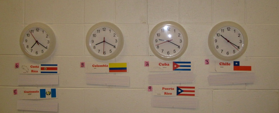 time in spanish