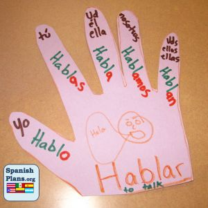 Hand cutout to teach Verb Conjugation