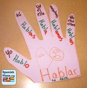 Hand cutout to teach Verb Conjugation