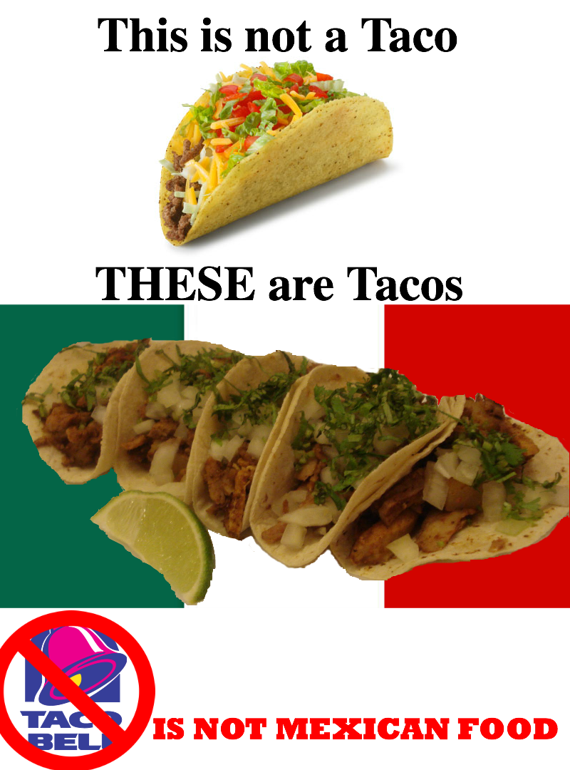 https://spanishplans.files.wordpress.com/2012/08/taco-picture-english.png