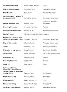 hispanic heritage worksheets