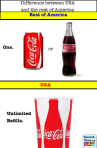 Difference between Coke and Coca