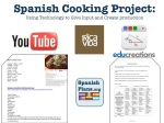 Spanish Cooking Project