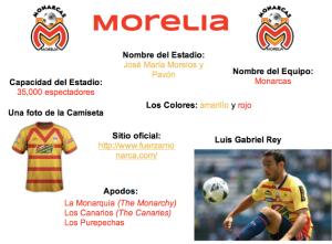 Monarcas de Morelia