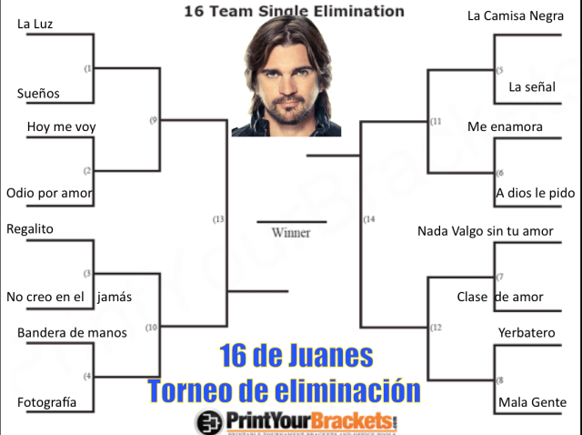 Juanes Sweet 16 Bracket