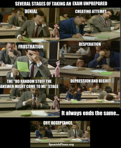 steps of a test
