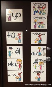 SubjectPronounDoor