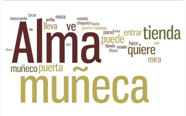 Alma wordle