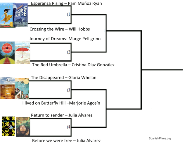 March Madness Novel Book Tournament