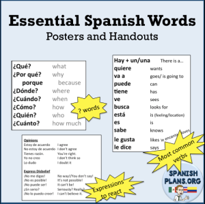 Essential Spanish Words