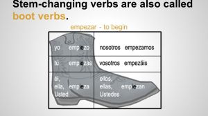stem changing boot verbs