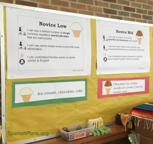 Proficiency Level Posters for World Language Classroom