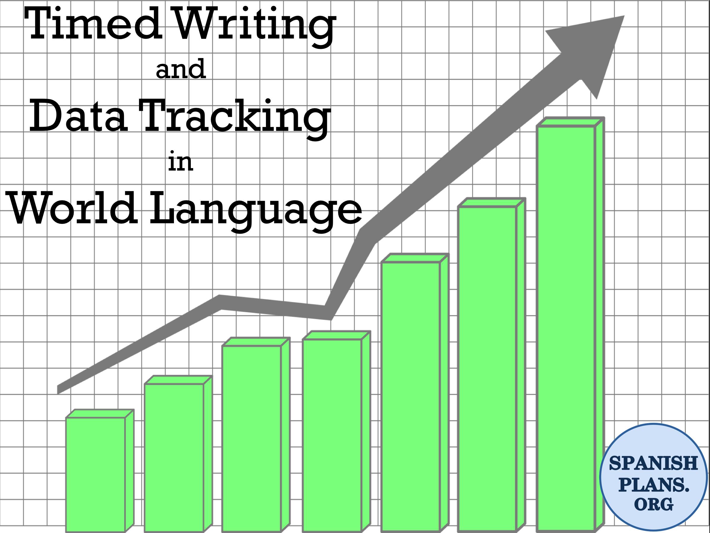 Timed Writing World Language SLO