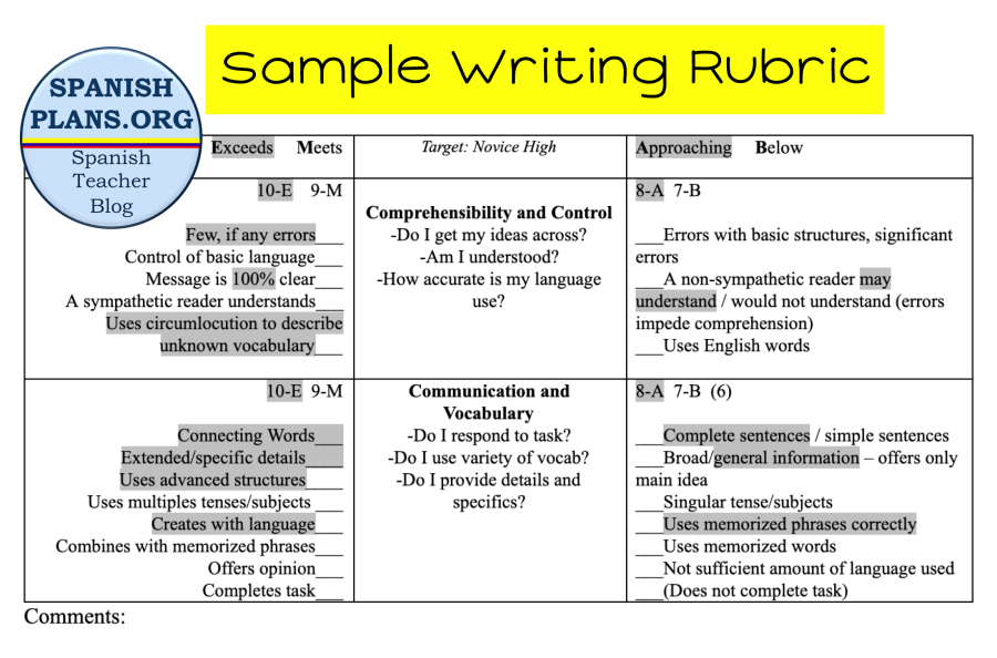 Essay writing student discipline