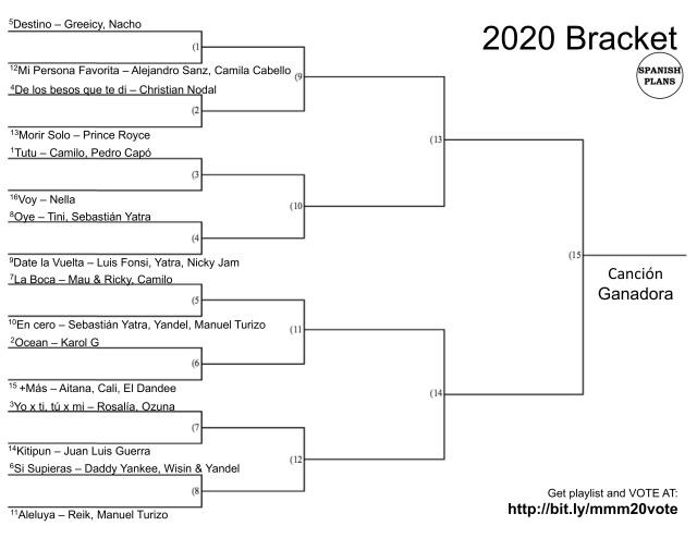 2020 Bracket