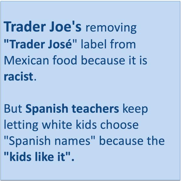 White privilege of Names